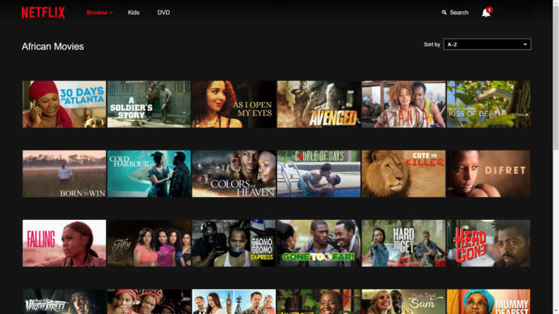 Updated List of All Nollywood Movies on Netflix - January